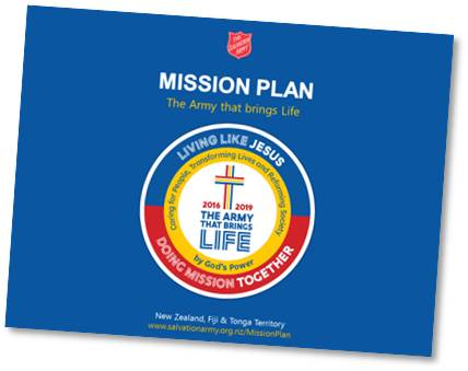 Mission Plan PowerPoint